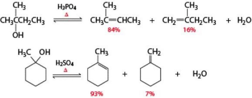 La reazione segue la regola di Zaitsev. Il prodotto principale è l'alchene più sostituito