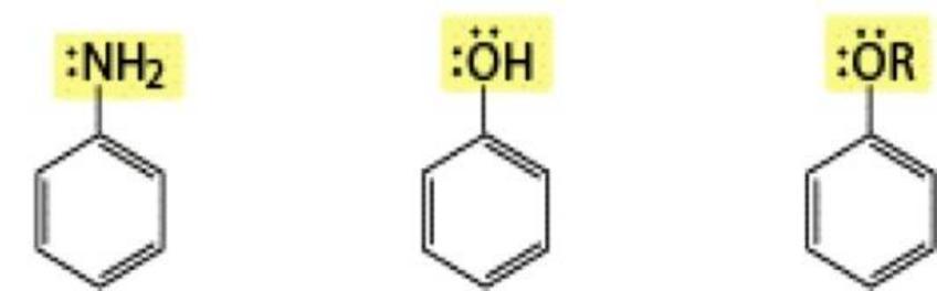 Sostituenti fortemente attivanti: donano elettroni per risonanza e richiamano elettroni per effetto induttivo.