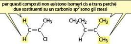Alcheni senza isomeria geometrica