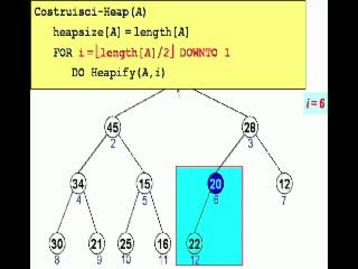 Esempio di applicazione di CostruisciHeap: simulazione.