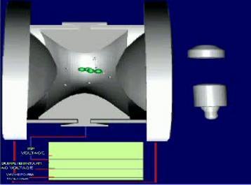 È possibile far frammentare gli ioni contenuti nella trappola ionica, e quindi usarla per esperimenti MS/MS